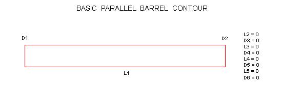 Parallel barrel