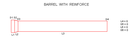 Barrel with reinforce