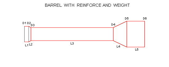 Barrel with reinforce and weight