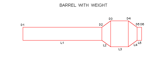 Barrel with weight