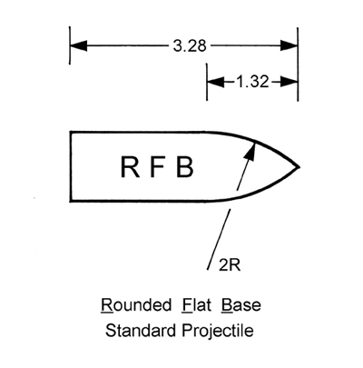 RFB-projectile