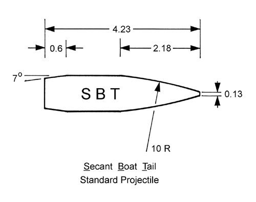 SBT-projectile