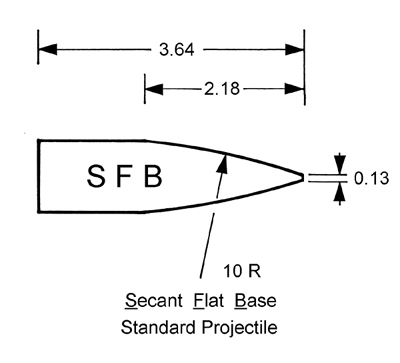 SFB-projectile